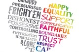 Domestic abuse week - word cloud - happy, faithful, support, communication, faithful
